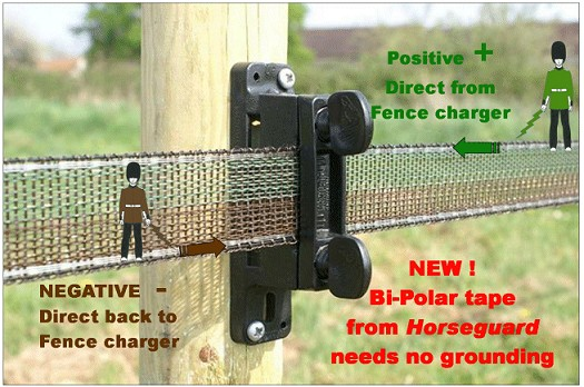 Discover how effective is a bi-polar electrical fence! Her is how it works.