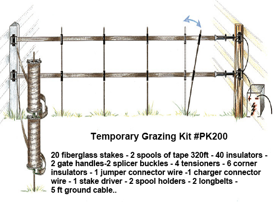 Electrical fence for horses: a Temporary Fence Kit #PK200br 20 fiberglass stakes - 2 spools of tape 320ft - 40 insulators - 2 gate handles-2 splicer buckles - 4 tensioners - 6 corner insulators - 1 jumper connector wire -1 charger connector wire - 1 stake driver - 2 spool holders - 2 longbelts - 5 ft ground cable..